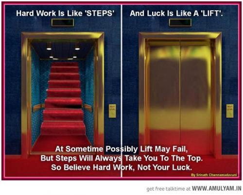 Hardwork is the main key to achievement