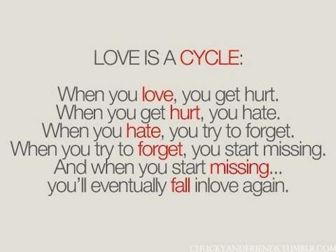 Love is a cycle: When you love, you get hurt. When you get hurt, you hate. When you hate, you try to forget. When you try to forget, you start missing. And when you start missing... you'll eventually fall in Love again