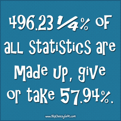 496.23 ü% of all statistics are made up, give or take 57.94%.